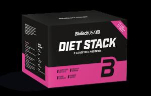 Diet Stack Display